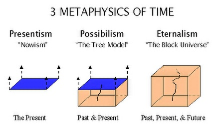 3metaphysics