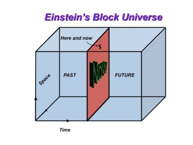 the-block-universe